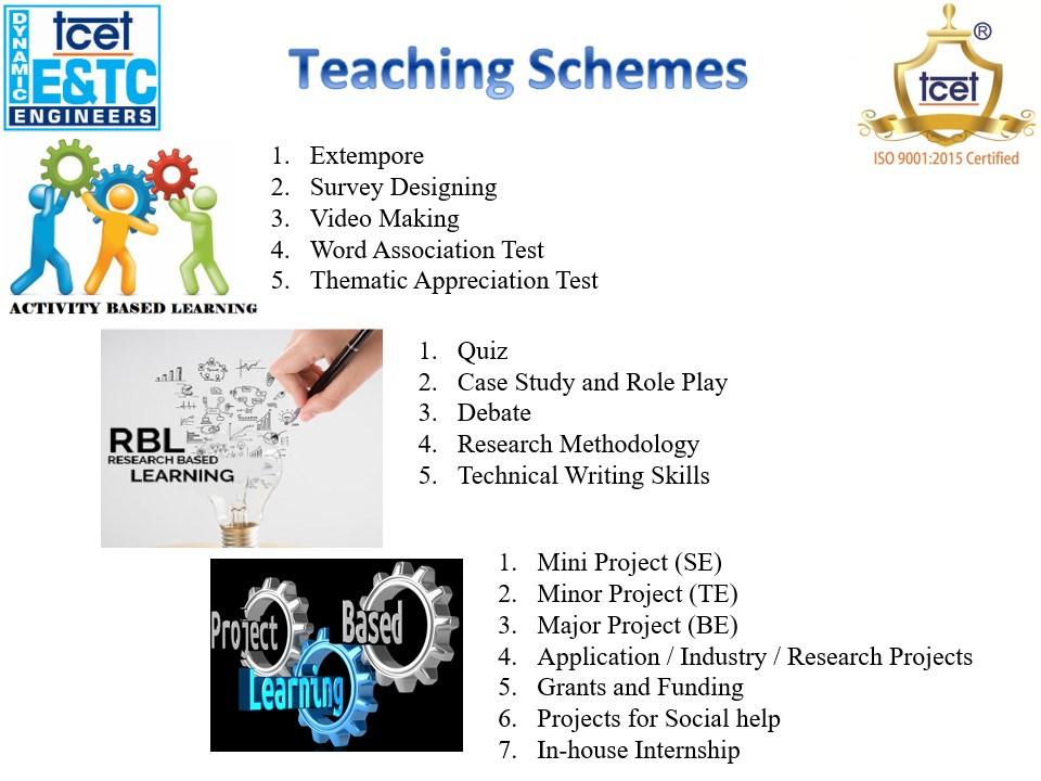 Tcet Thakur College Of Engineering And Technology Major Projects For Electronics Innovative Teaching Practices